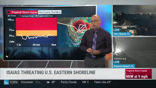 USA WEATHER CHANNEL SD